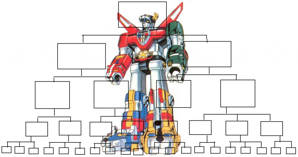 Voltron with an overlay of an org chart